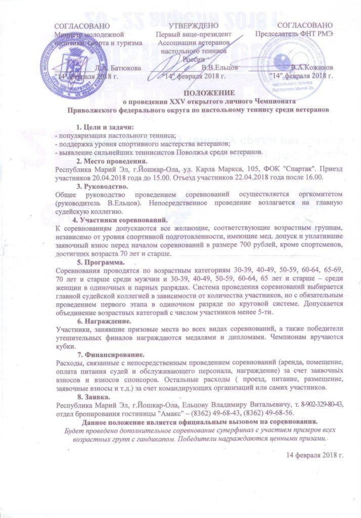 25 открытый чемпионат ПФО Положение цвет