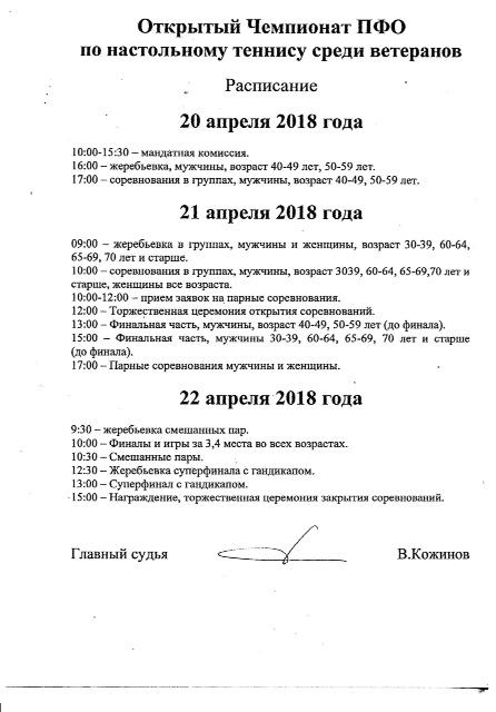 25 открытый чемпионат ПФО Расписание